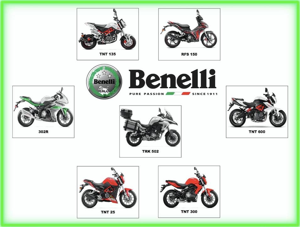 Benelli Malaysia Spare Parts Price Catalogue