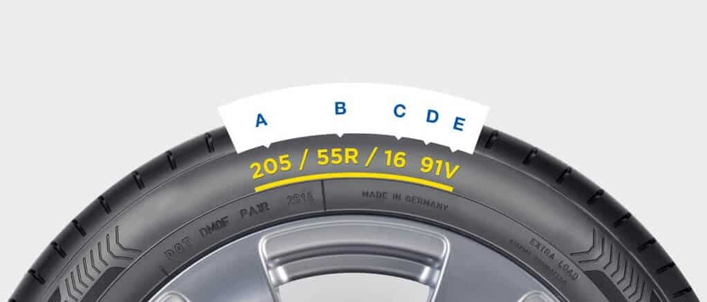 Tyre's sidewall information and Buying Tips