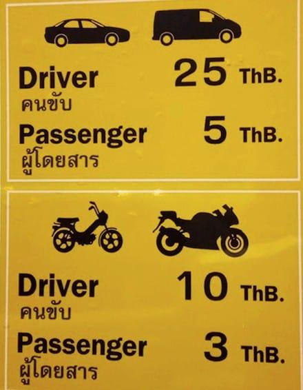 thai-border-fee