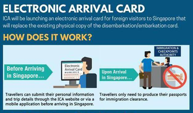 Singapore Arrival (White) Card Online Application