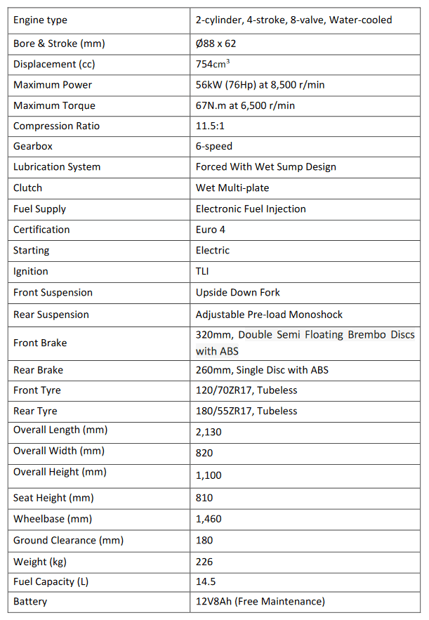 Benelli 752s Technical Specifications